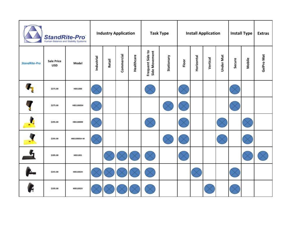 Application Selection Chart